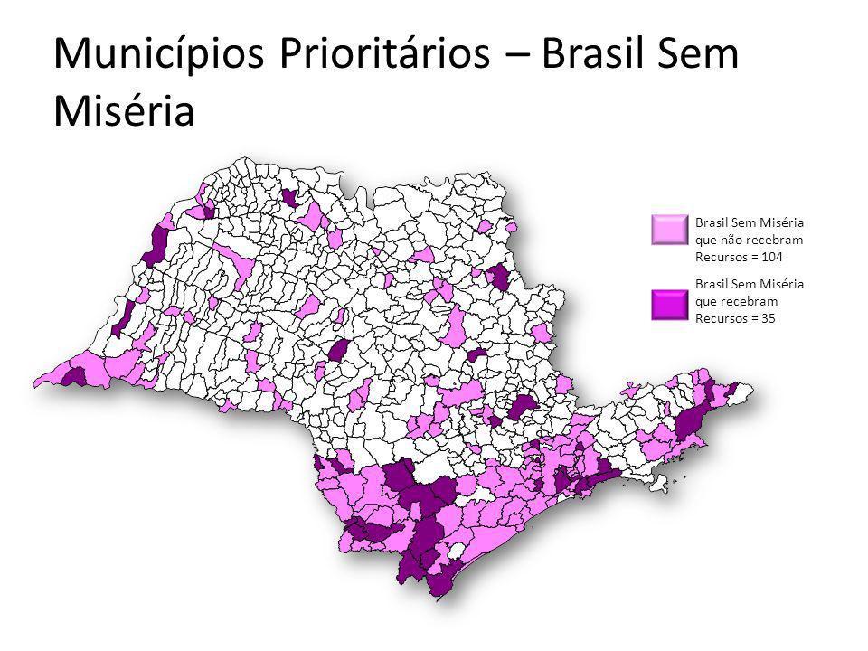 Municípios Prioritários – Brasil Sem Miséria