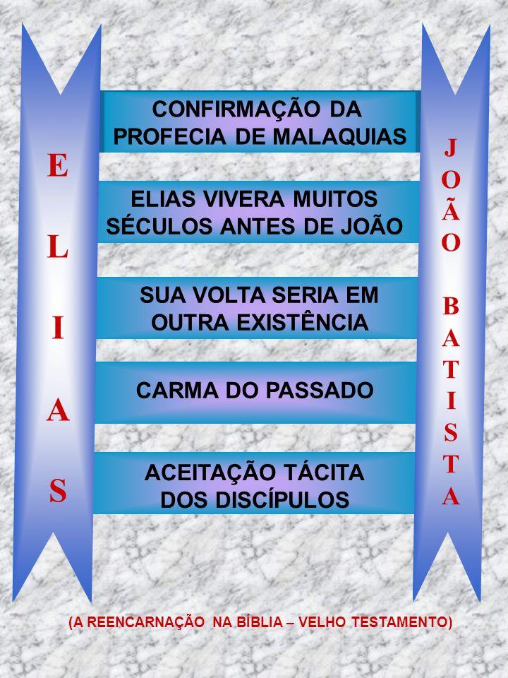 E L I A S J O Ã B A T I S CONFIRMAÇÃO DA PROFECIA DE MALAQUIAS