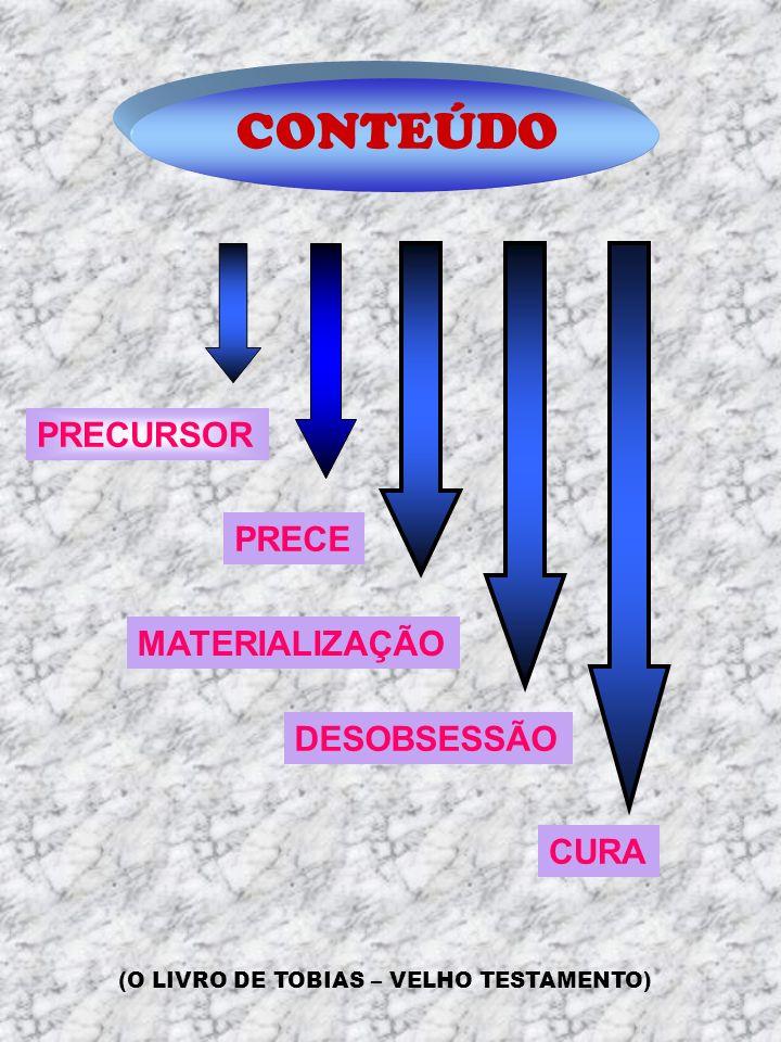 CONTEÚDO PRECURSOR PRECE MATERIALIZAÇÃO DESOBSESSÃO CURA