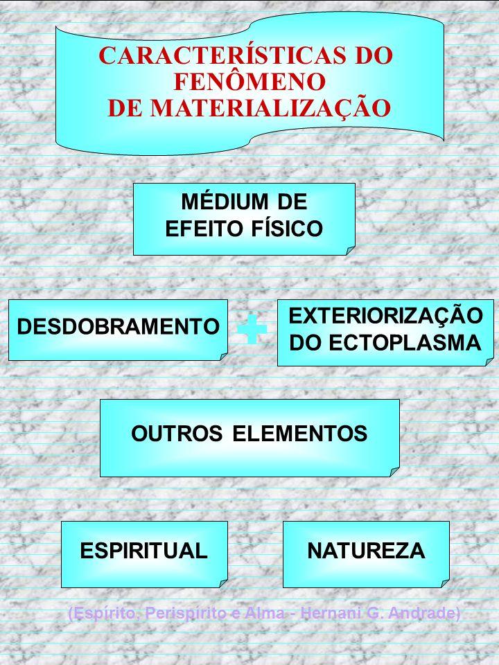 + CARACTERÍSTICAS DO FENÔMENO DE MATERIALIZAÇÃO MÉDIUM DE