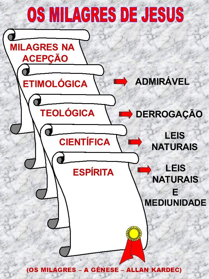 OS MILAGRES DE JESUS MILAGRES NA ACEPÇÃO ADMIRÁVEL ETIMOLÓGICA