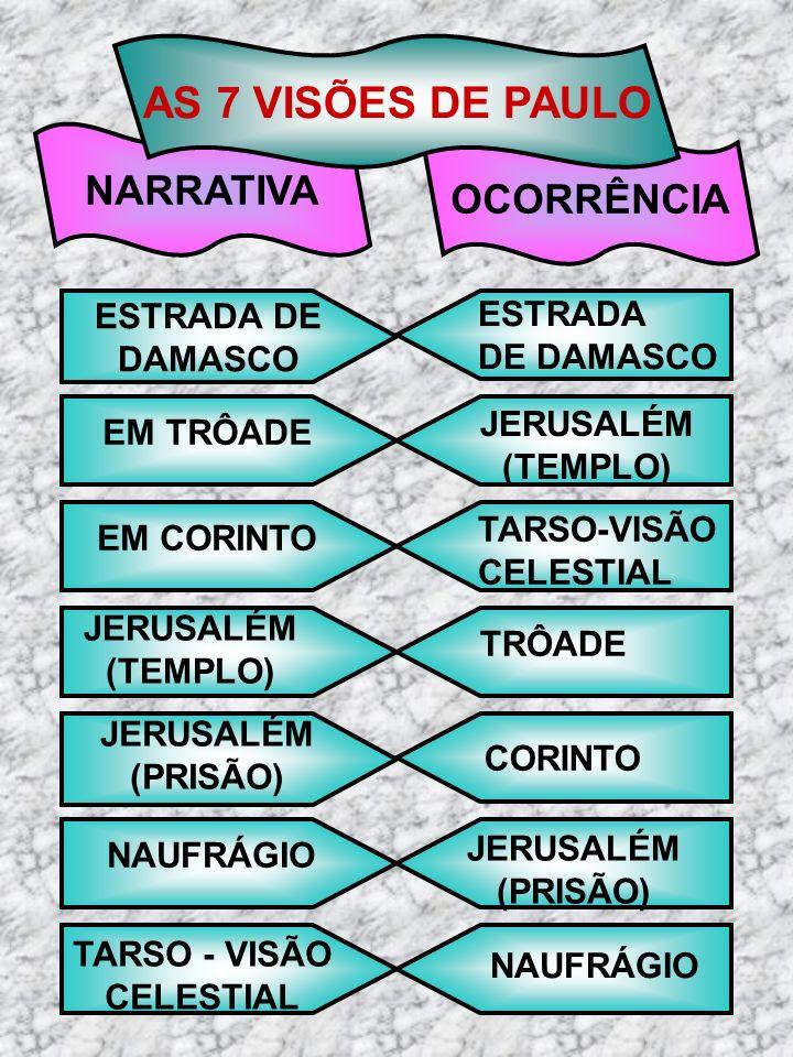 AS 7 VISÕES DE PAULO NARRATIVA OCORRÊNCIA ESTRADA DE ESTRADA DAMASCO