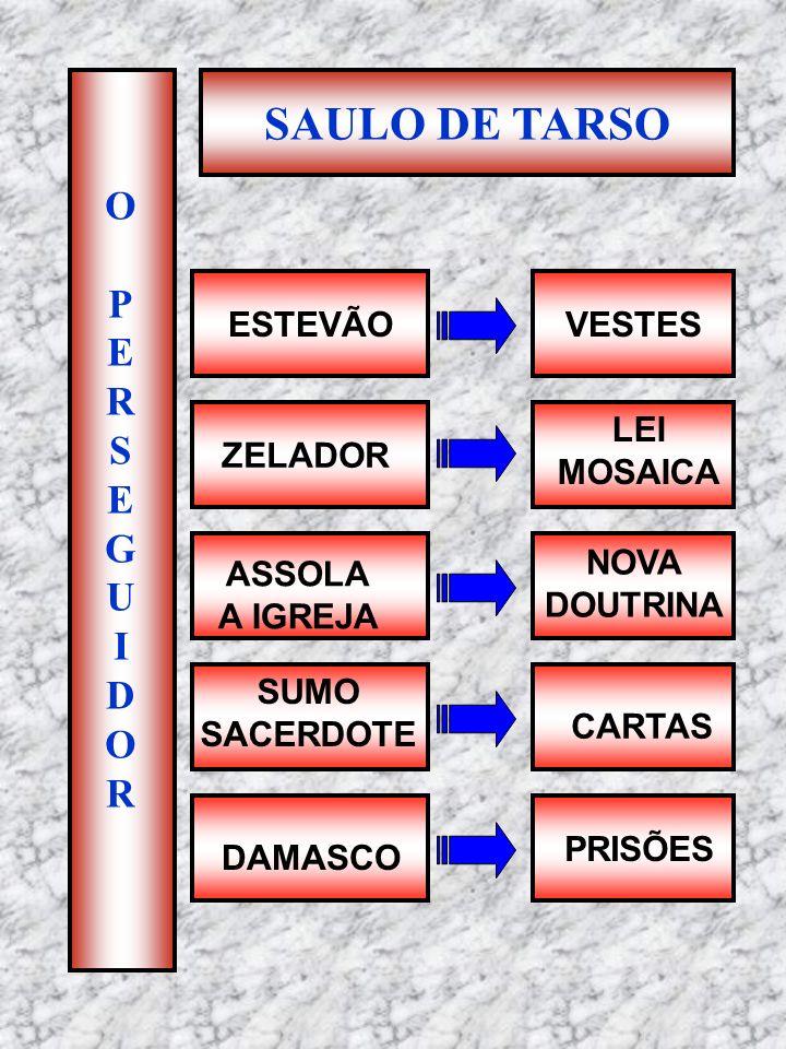 SAULO DE TARSO O P E R S G U I D ESTEVÃO VESTES LEI MOSAICA ZELADOR