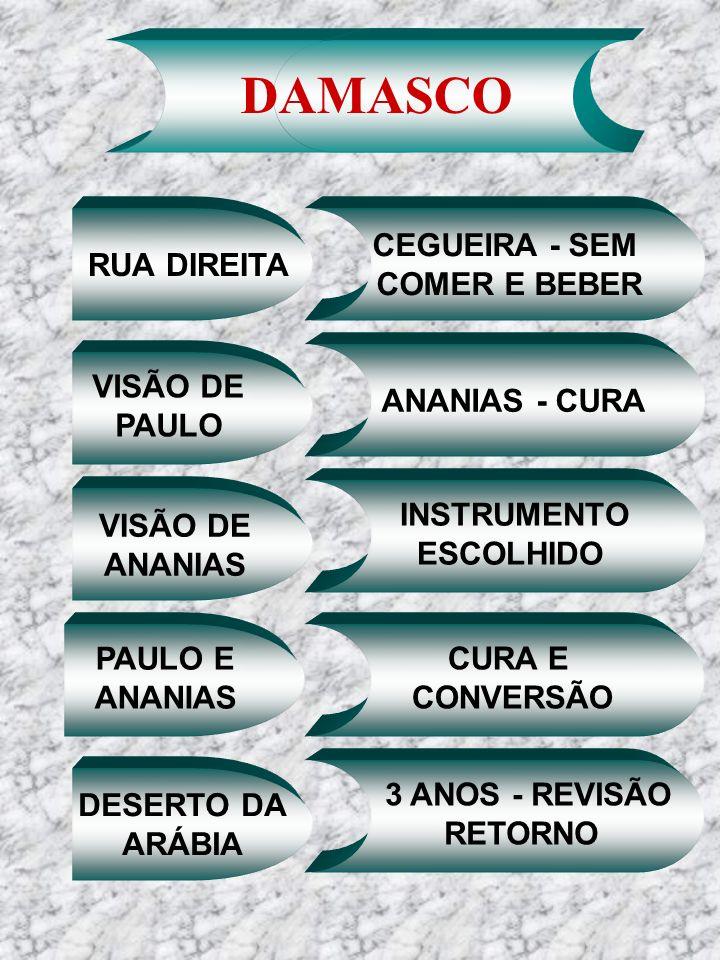 DAMASCO RUA DIREITA CEGUEIRA - SEM COMER E BEBER VISÃO DE PAULO