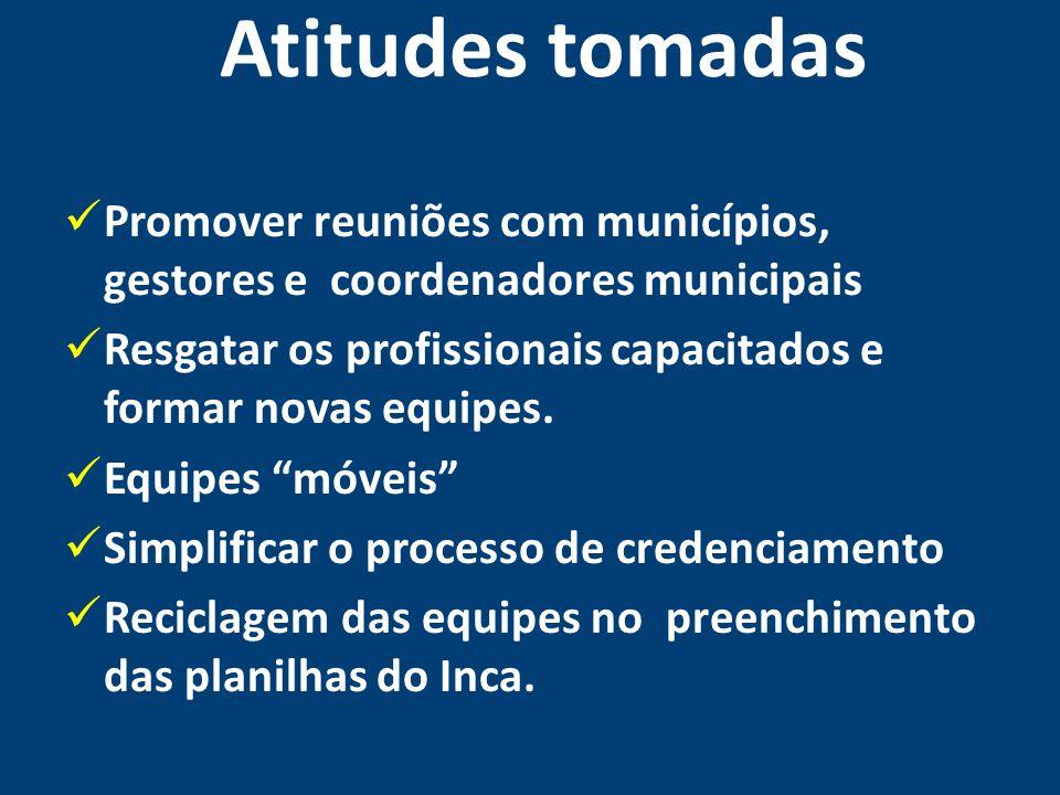 Atitudes tomadas Promover reuniões com municípios, gestores e coordenadores municipais.