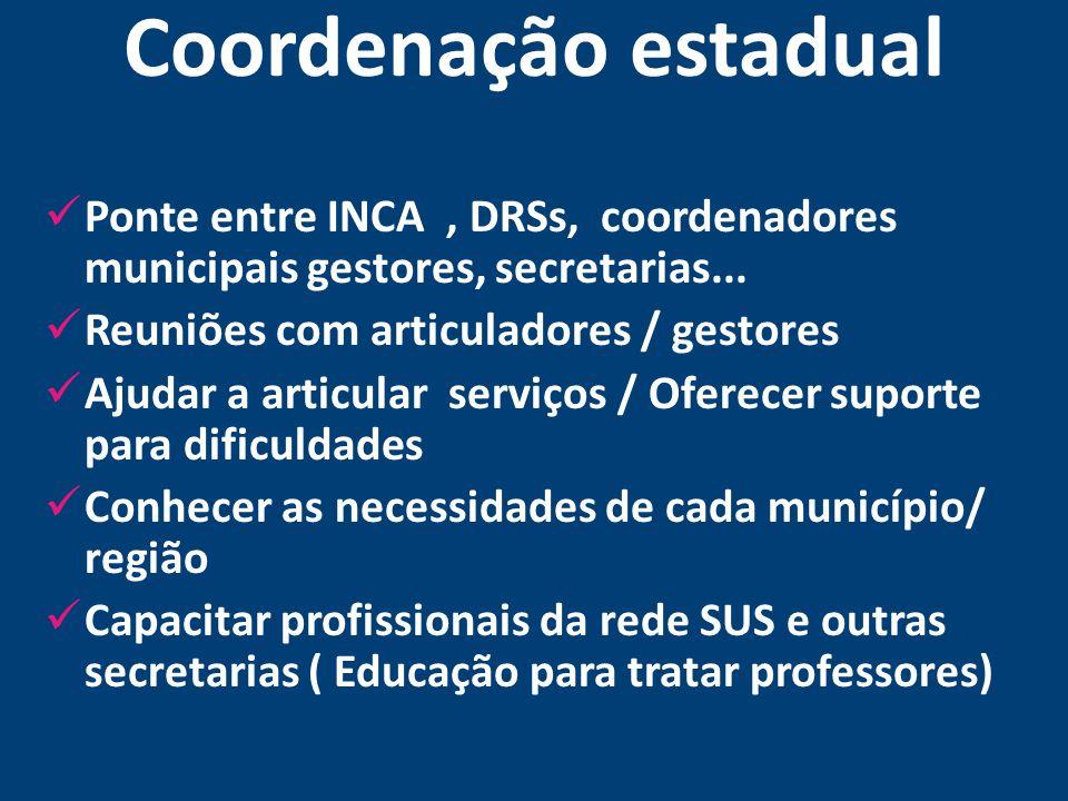 Coordenação estadual Ponte entre INCA , DRSs, coordenadores municipais gestores, secretarias... Reuniões com articuladores / gestores.