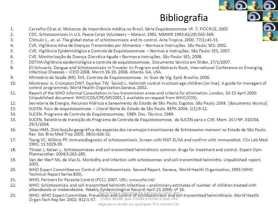 Bibliografia Carvalho OS et al. Moluscos de importância médica no Brasil. Série Esquistossomose nº. 7, FIOCRUZ, 2005.