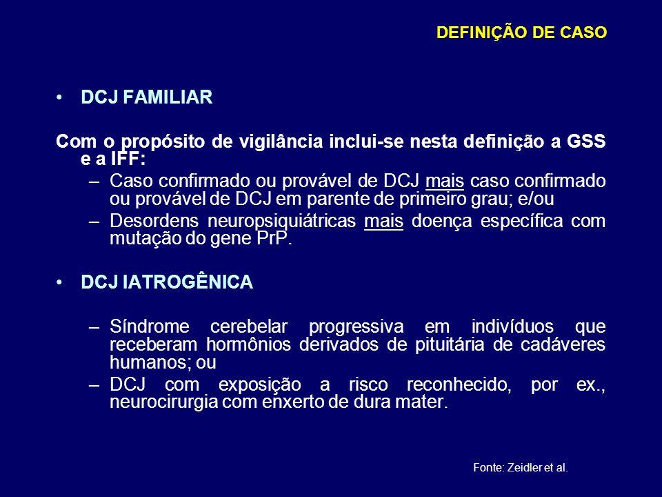 Com o propósito de vigilância inclui-se nesta definição a GSS e a IFF:
