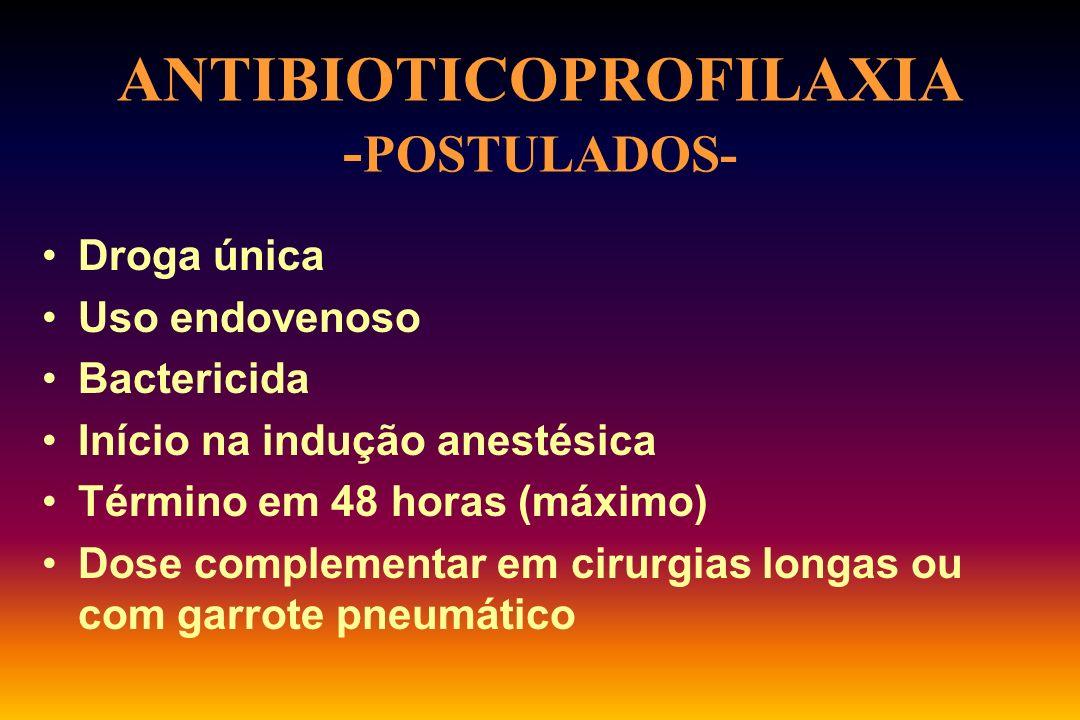 ANTIBIOTICOPROFILAXIA -POSTULADOS-