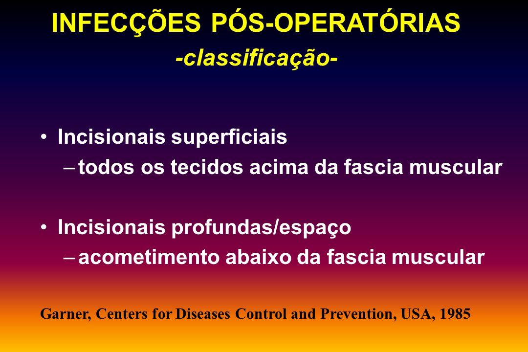 INFECÇÕES PÓS-OPERATÓRIAS -classificação-