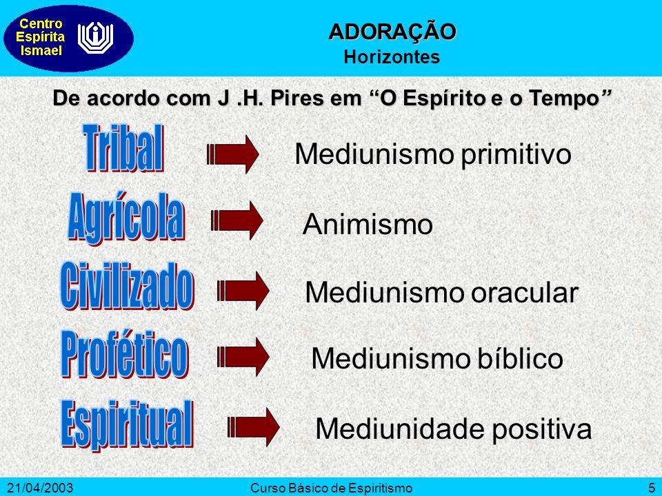 De acordo com J .H. Pires em O Espírito e o Tempo