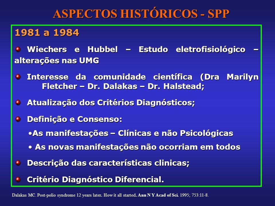 ASPECTOS HISTÓRICOS - SPP