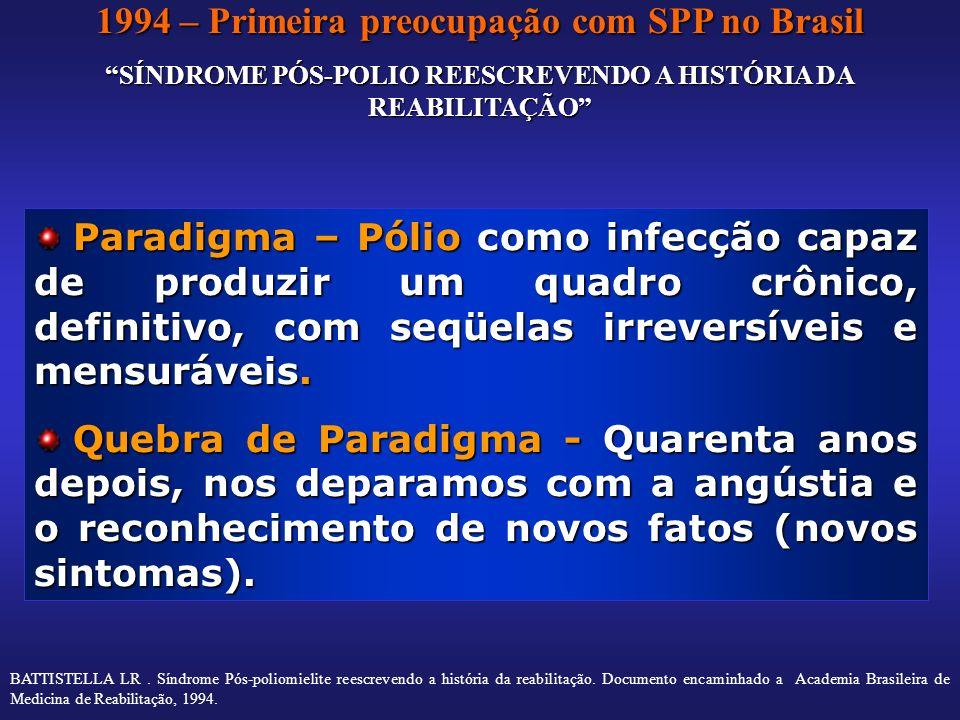 1994 – Primeira preocupação com SPP no Brasil