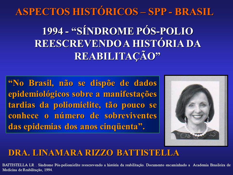ASPECTOS HISTÓRICOS – SPP - BRASIL