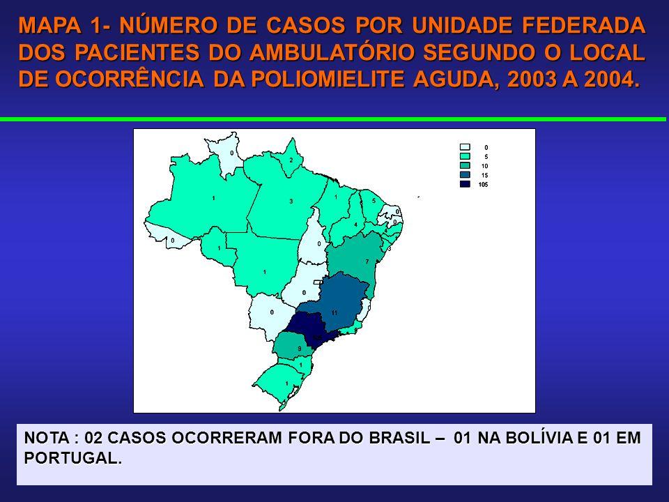 MAPA 1- NÚMERO DE CASOS POR UNIDADE FEDERADA DOS PACIENTES DO AMBULATÓRIO SEGUNDO O LOCAL DE OCORRÊNCIA DA POLIOMIELITE AGUDA, 2003 A 2004.