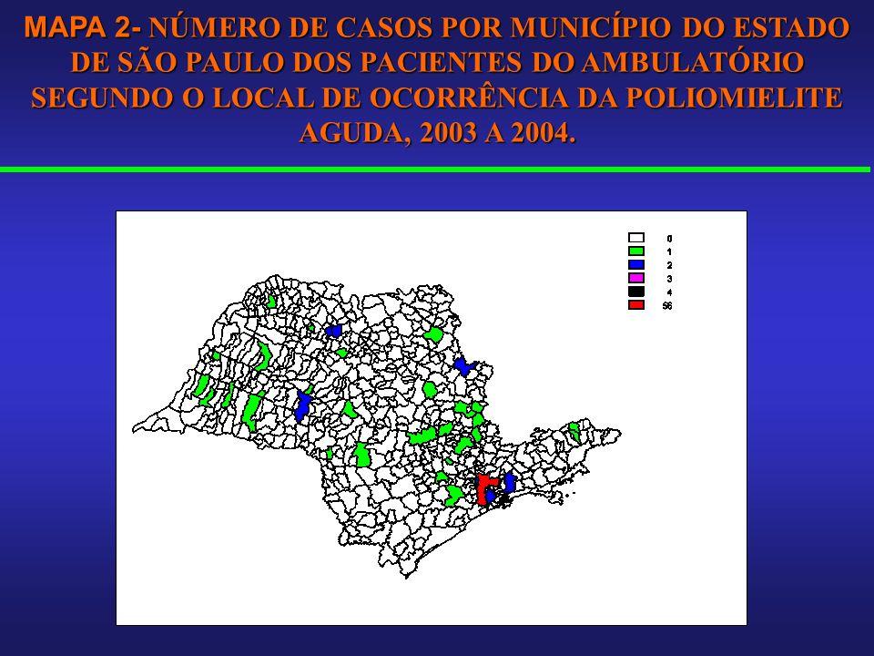 MAPA 2- NÚMERO DE CASOS POR MUNICÍPIO DO ESTADO DE SÃO PAULO DOS PACIENTES DO AMBULATÓRIO SEGUNDO O LOCAL DE OCORRÊNCIA DA POLIOMIELITE AGUDA, 2003 A 2004.