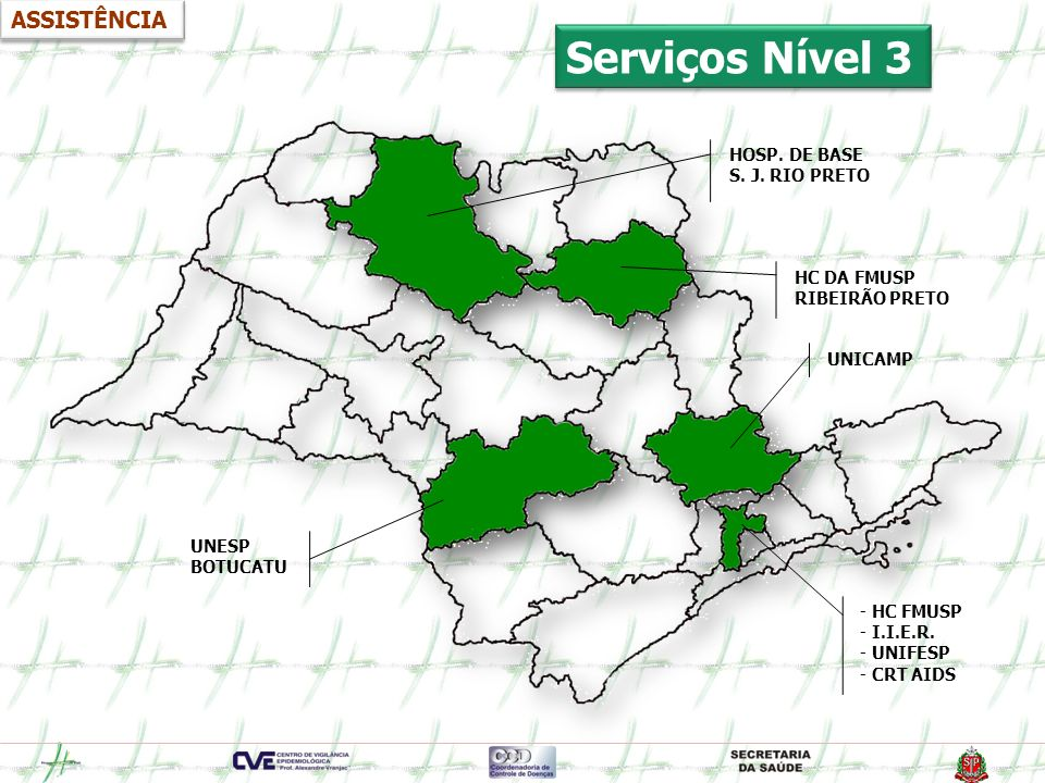 Serviços Nível 3 ASSISTÊNCIA HOSP. DE BASE S. J. RIO PRETO HC DA FMUSP