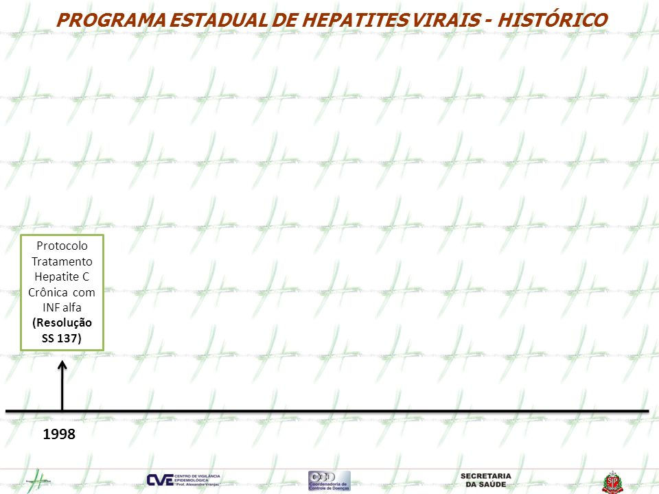 PROGRAMA ESTADUAL DE HEPATITES VIRAIS - HISTÓRICO