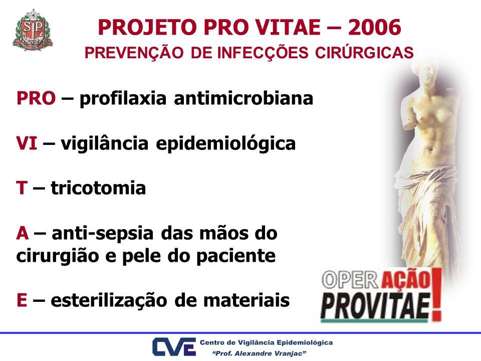PREVENÇÃO DE INFECÇÕES CIRÚRGICAS