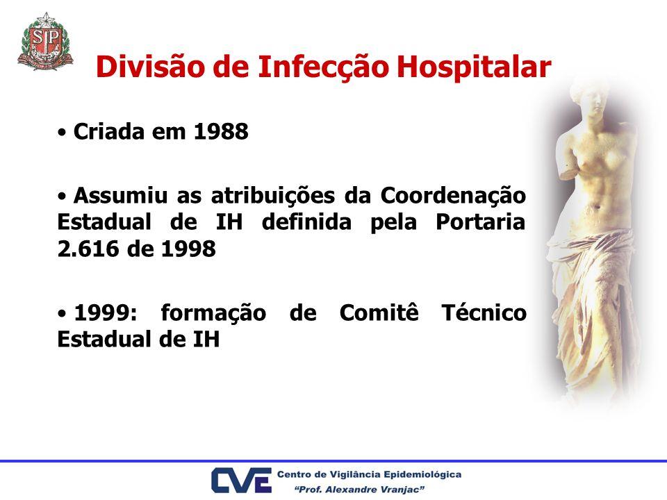 Divisão de Infecção Hospitalar