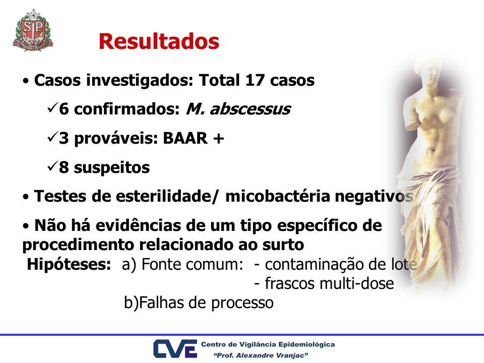 Resultados Casos investigados: Total 17 casos