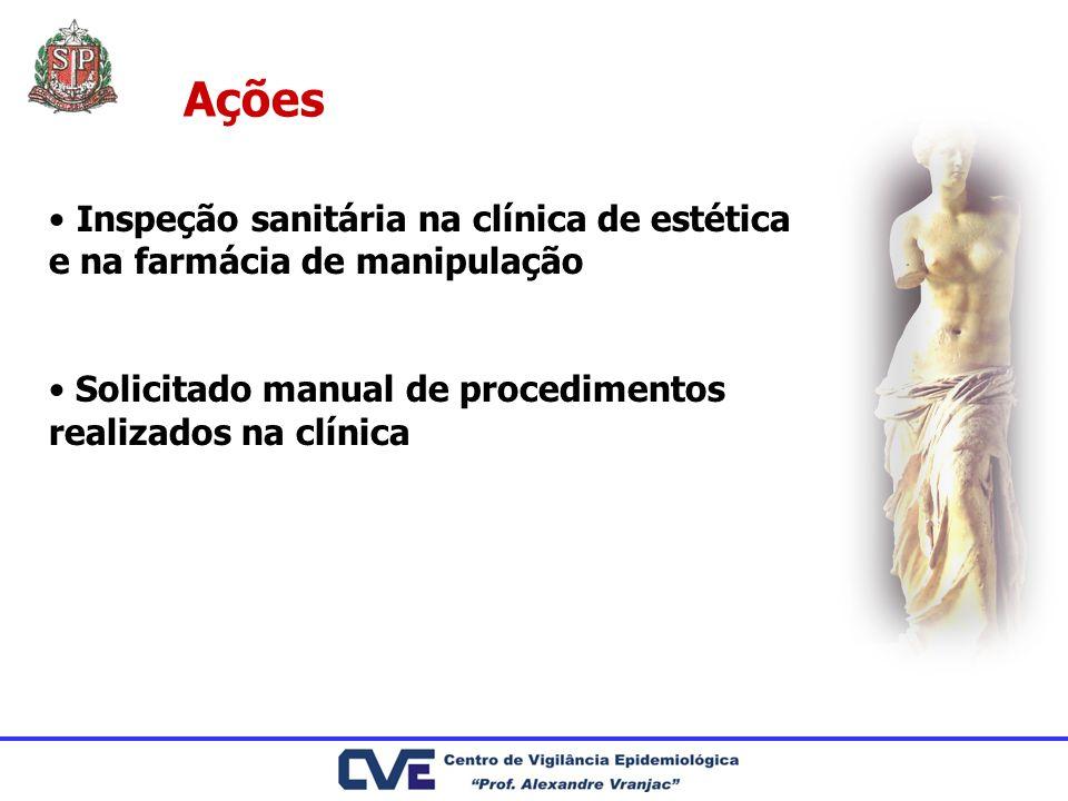 Ações Inspeção sanitária na clínica de estética e na farmácia de manipulação.