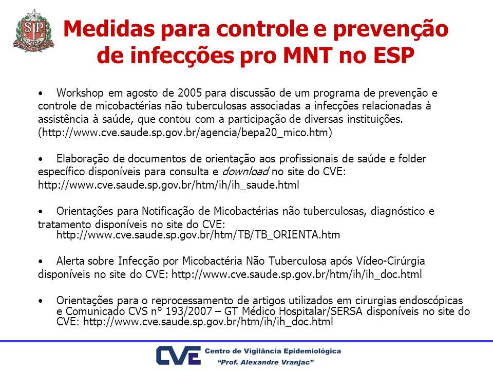 Medidas para controle e prevenção de infecções pro MNT no ESP