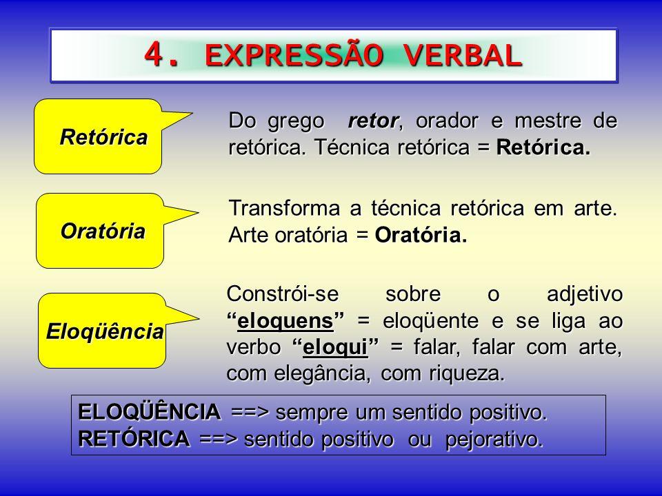 4. EXPRESSÃO VERBAL Retórica. Do grego retor, orador e mestre de retórica. Técnica retórica = Retórica.