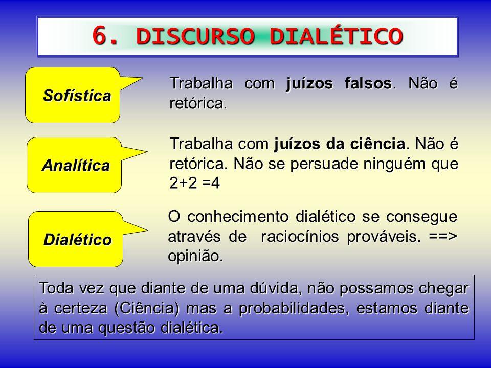 6. DISCURSO DIALÉTICO Trabalha com juízos falsos. Não é retórica.