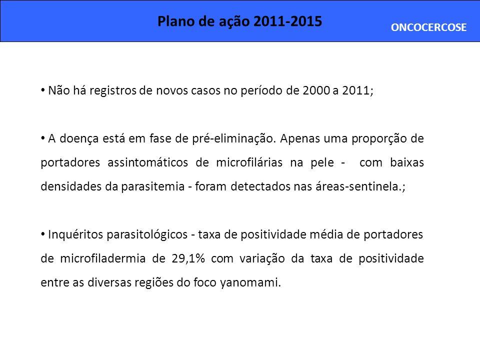Plano de ação 2011-2015 ONCOCERCOSE. Não há registros de novos casos no período de 2000 a 2011;