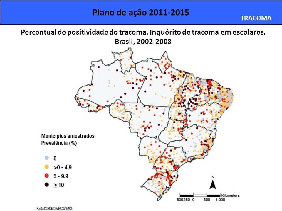 Plano de ação 2011-2015 TRACOMA. Percentual de positividade do tracoma.