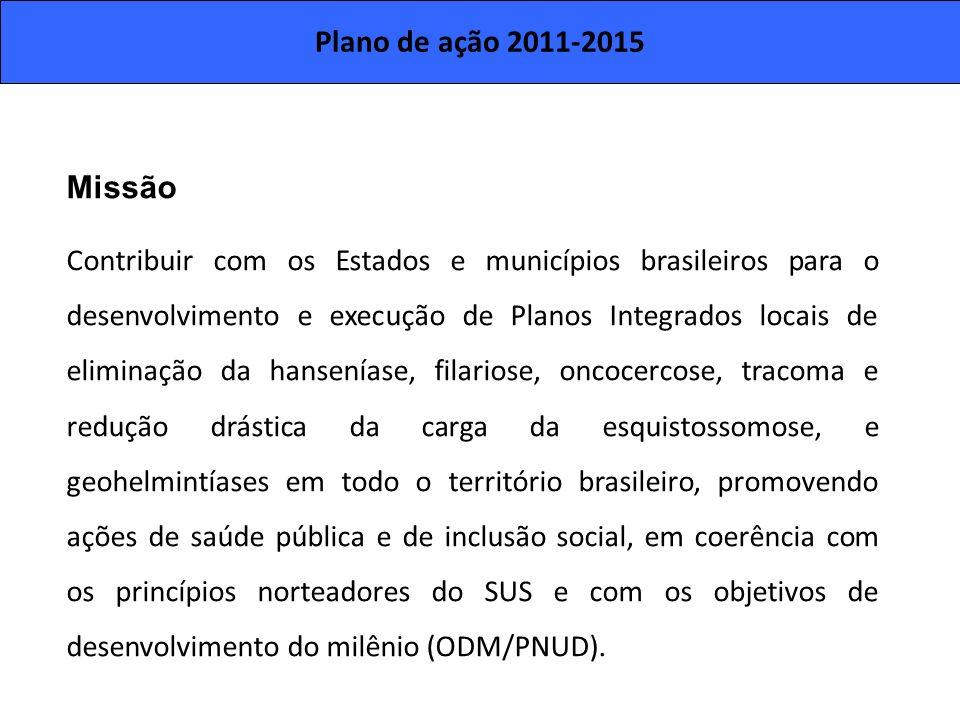 Plano de ação 2011-2015Missão.