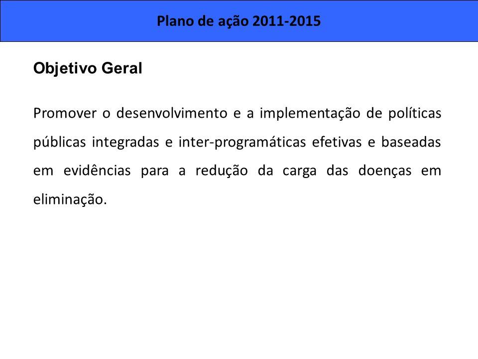 Plano de ação 2011-2015Objetivo Geral.