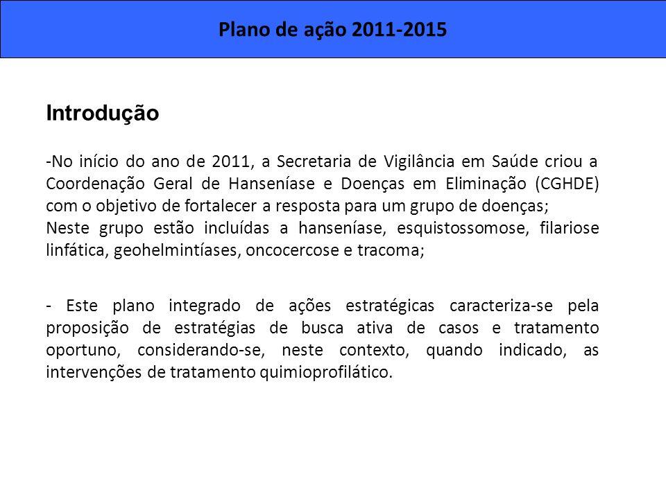 Plano de ação 2011-2015 Introdução