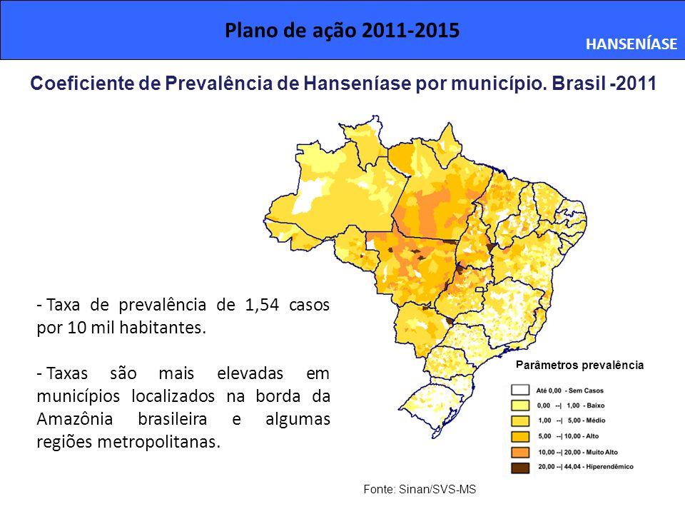 Plano de ação 2011-2015 HANSENÍASE. Parâmetros prevalência. Coeficiente de Prevalência de Hanseníase por município. Brasil -2011.