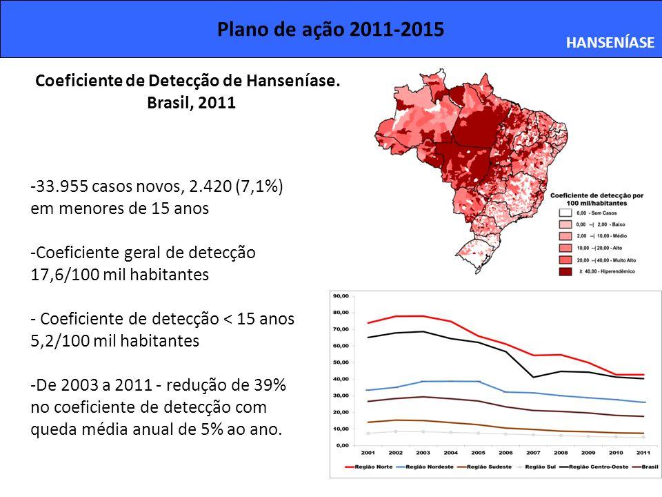 Coeficiente de Detecção de Hanseníase.