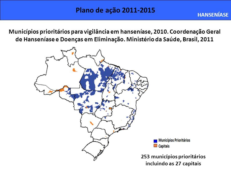 253 municípios prioritários