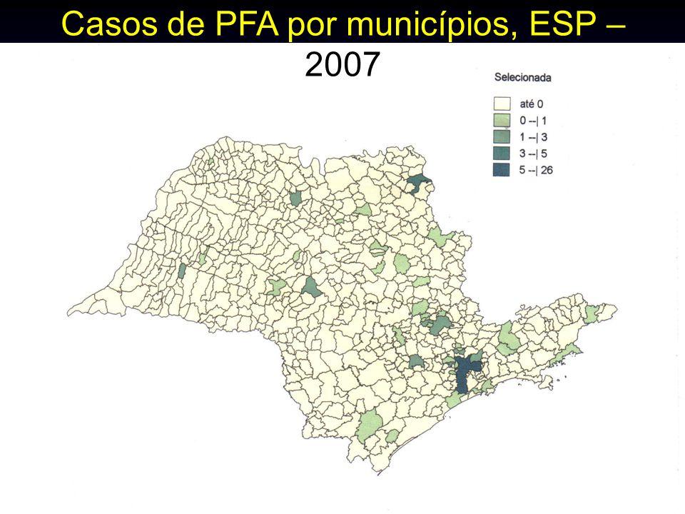 Casos de PFA por municípios, ESP – 2007