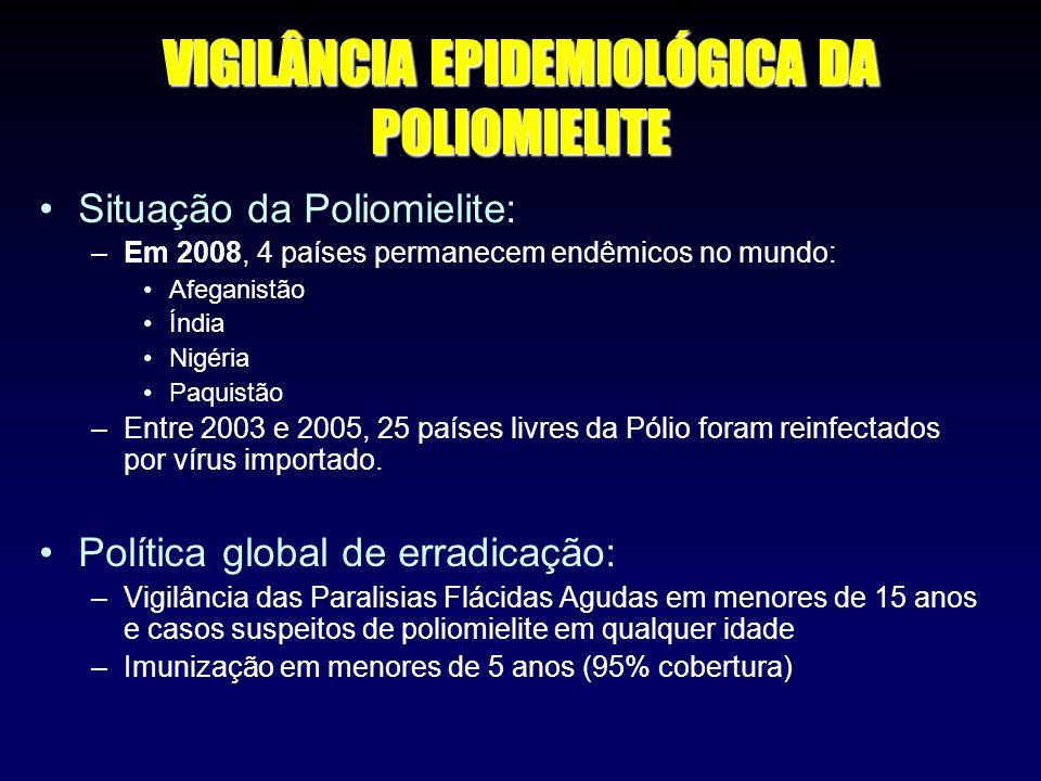 VIGILÂNCIA EPIDEMIOLÓGICA DA POLIOMIELITE