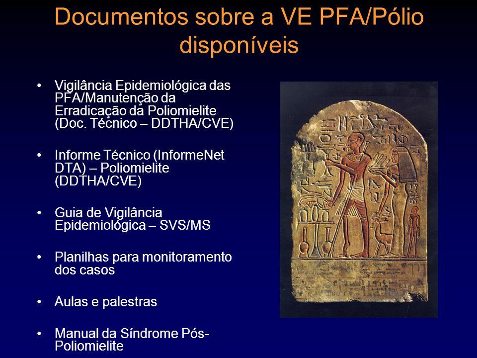 Documentos sobre a VE PFA/Pólio disponíveis