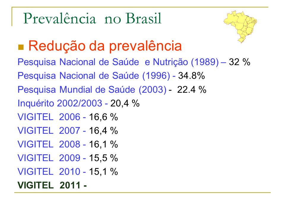 Prevalência no Brasil Redução da prevalência