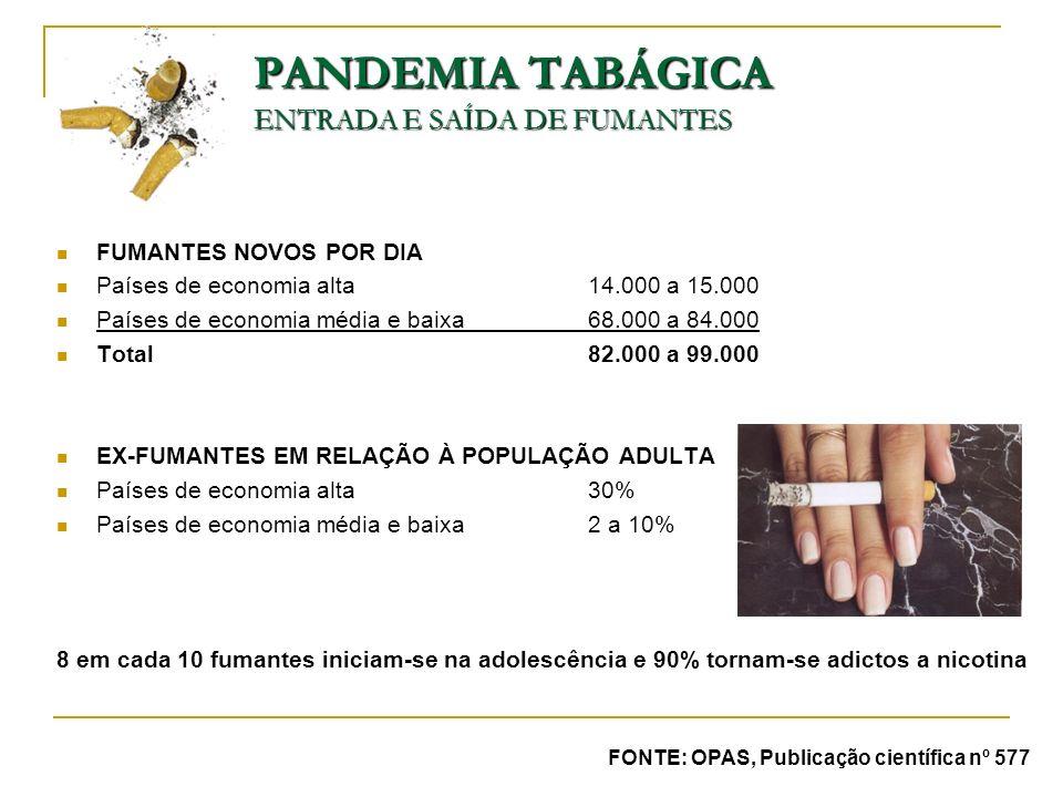 PANDEMIA TABÁGICA ENTRADA E SAÍDA DE FUMANTES