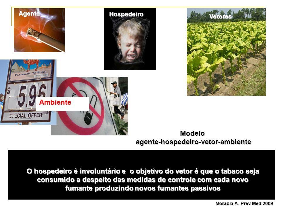 agente-hospedeiro-vetor-ambiente