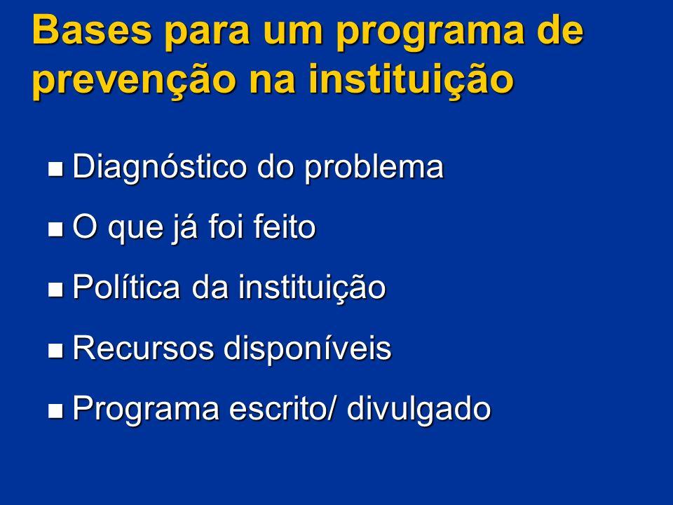 Bases para um programa de prevenção na instituição