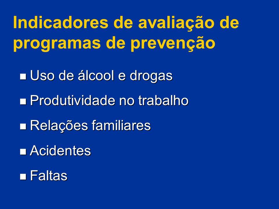 Indicadores de avaliação de programas de prevenção