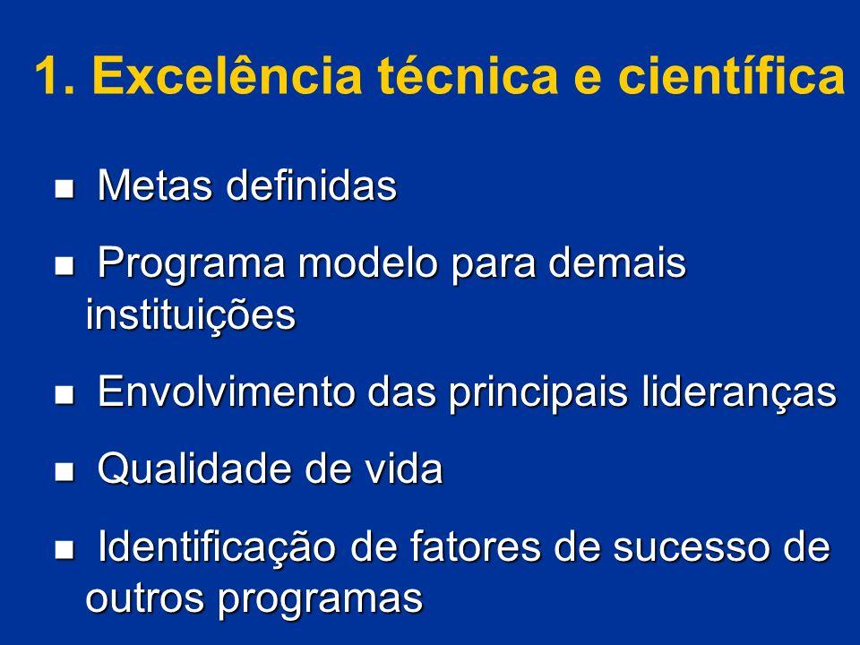 1. Excelência técnica e científica