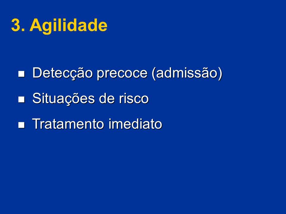 3. Agilidade Detecção precoce (admissão) Situações de risco