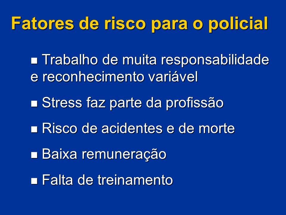 Fatores de risco para o policial