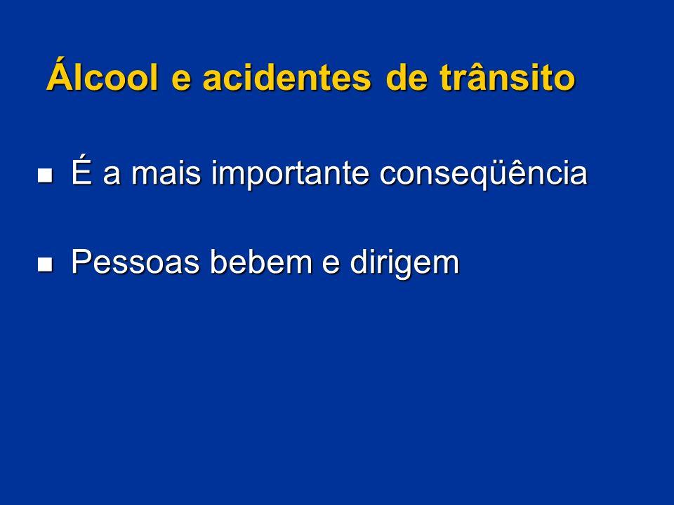 Álcool e acidentes de trânsito
