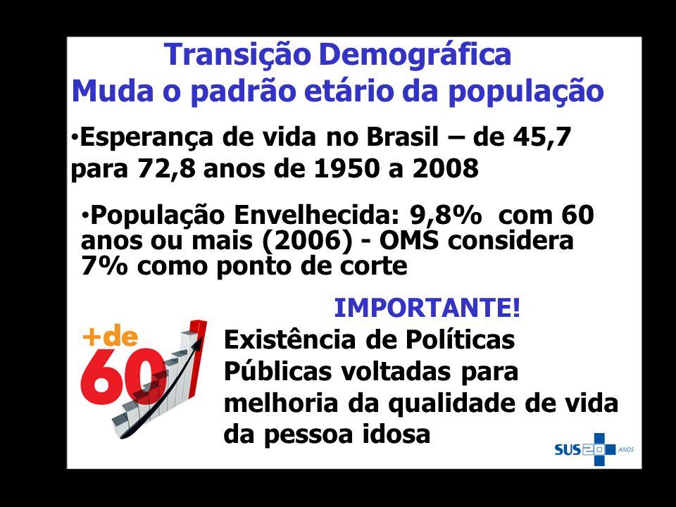 Transição Demográfica Muda o padrão etário da população